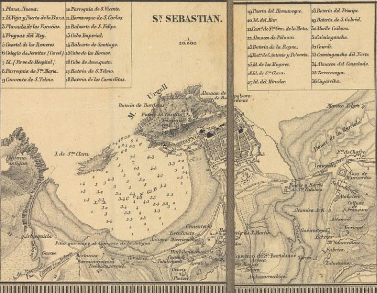 Olazabal 1849